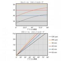rev2_graph